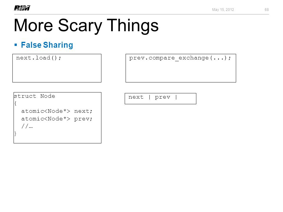 More Scary Things False Sharing next.load();