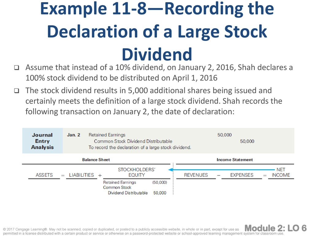 chapter 11 stockholders' equity. - ppt download