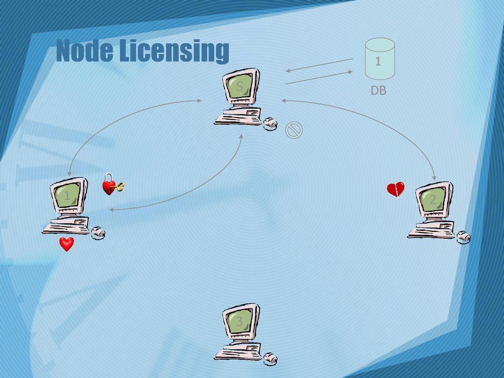 License Service Sorosh Olamaei  - ppt download