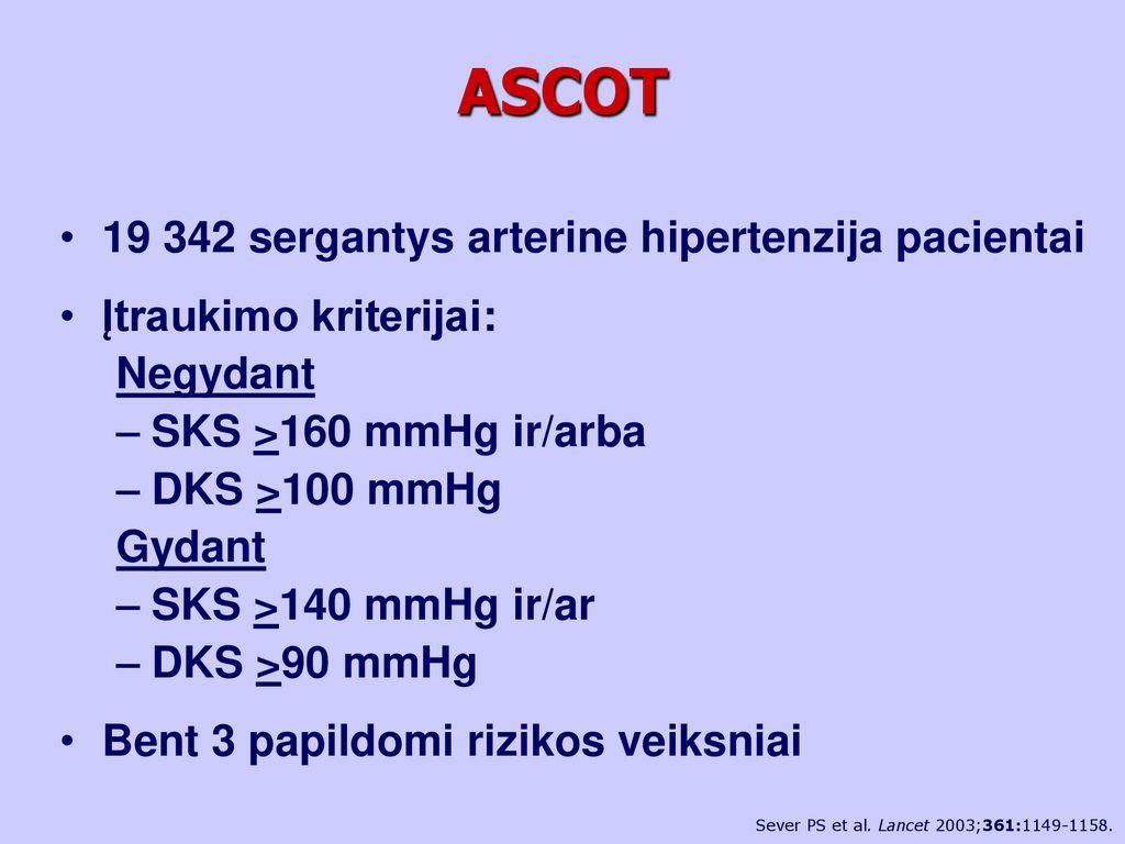 hipertenzija, jei negydoma)