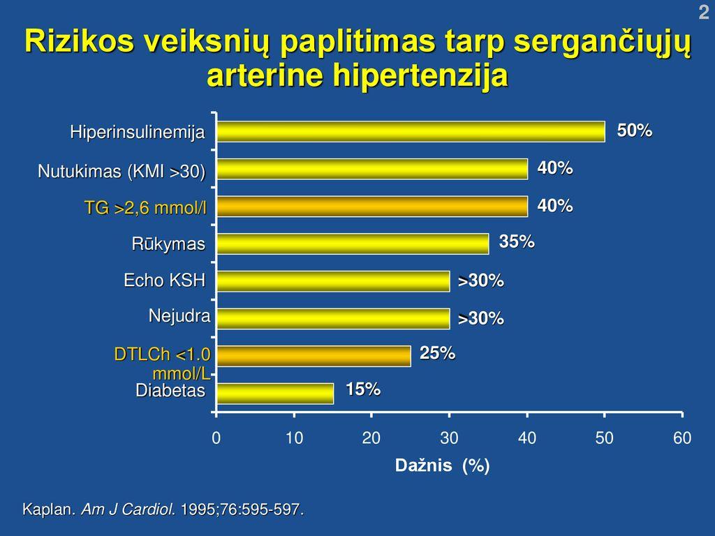 kaip gydoma vaikų hipertenzija aukštas atmosferos slėgis ir hipertenzija