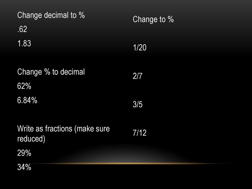 7 2 Fractions Decimals And Percents Ppt Download