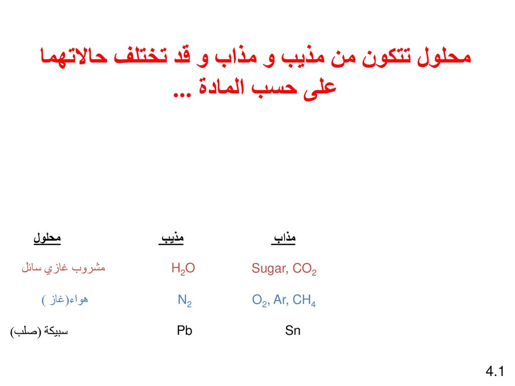 المخاليط Mixtures Ppt Download