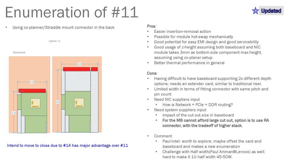 OCP Mezzanine NIC 3 0 Discussion - ppt download