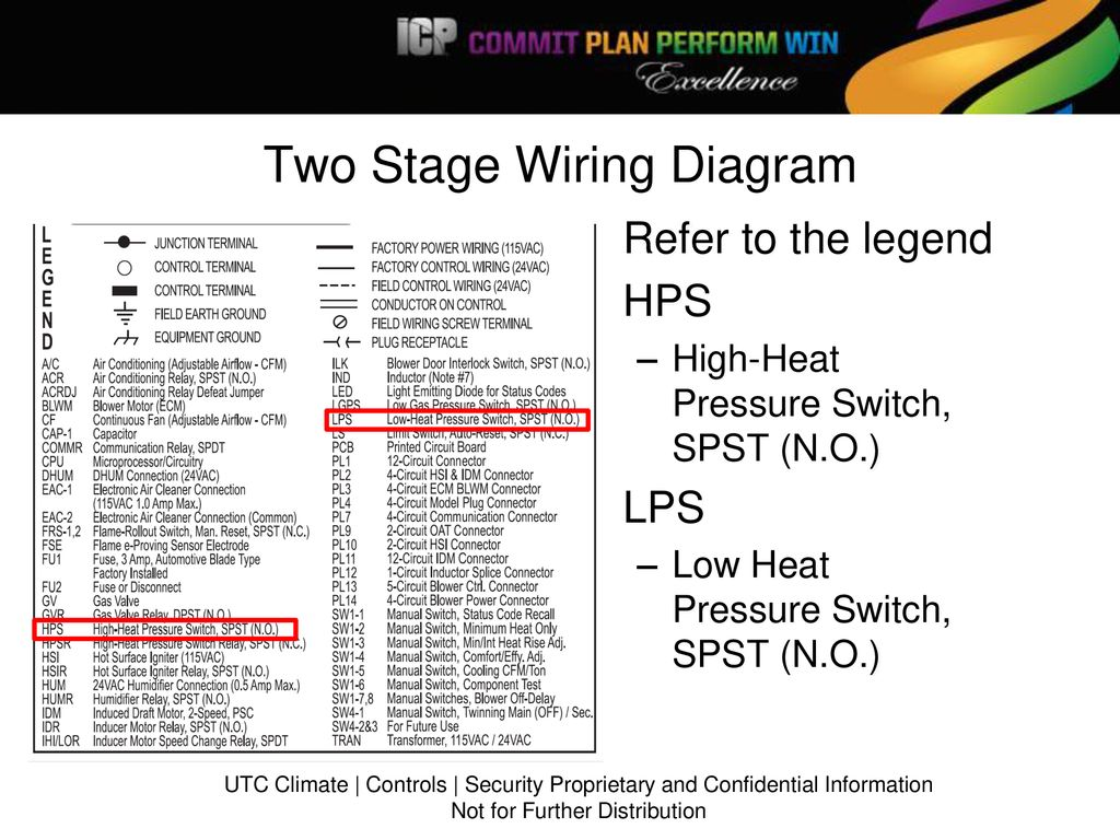 two stage pressure switches  7 two stage wiring diagram
