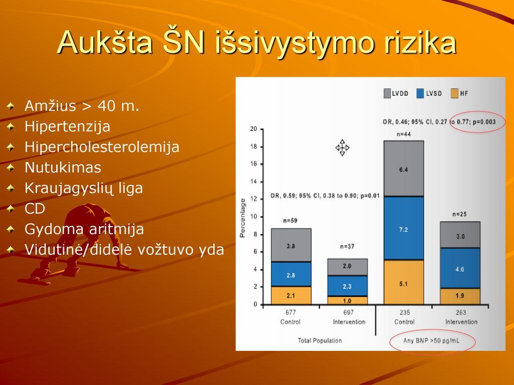 Dozavimo režimas, ASD 2 vartojimas ir gydymas