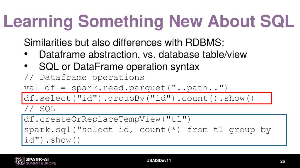 Apache Spark for RDBMS Practitioners: - ppt download
