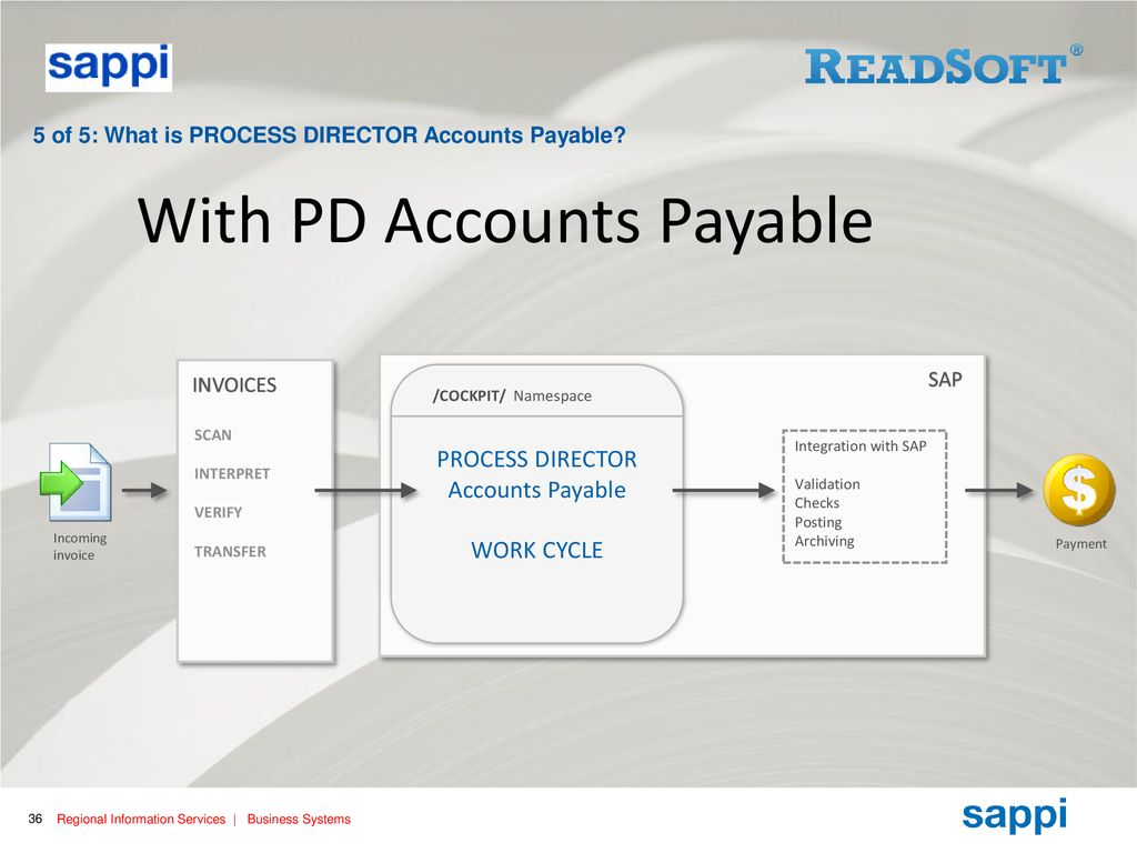 Readsoft Sappi experience - ppt download