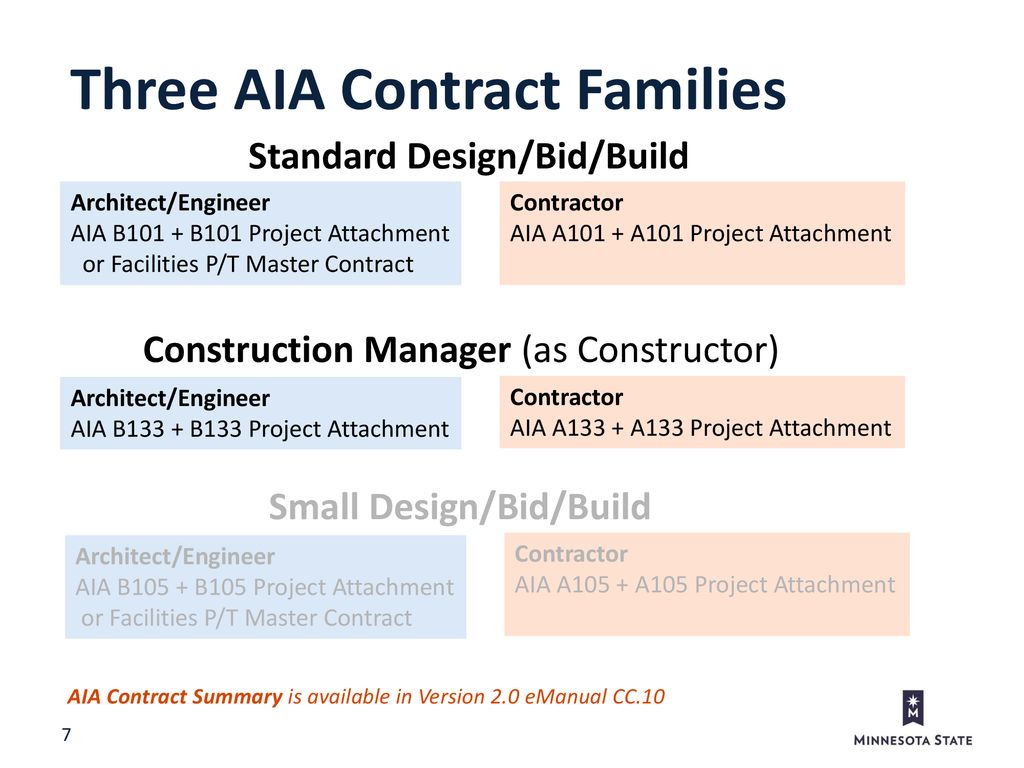 Webinar #2 – Standard and Construction Manager Projects