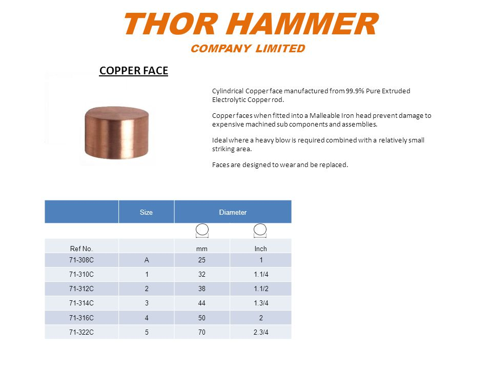 32mm Thor THO10R 10R Hide Replacement Face Size 1