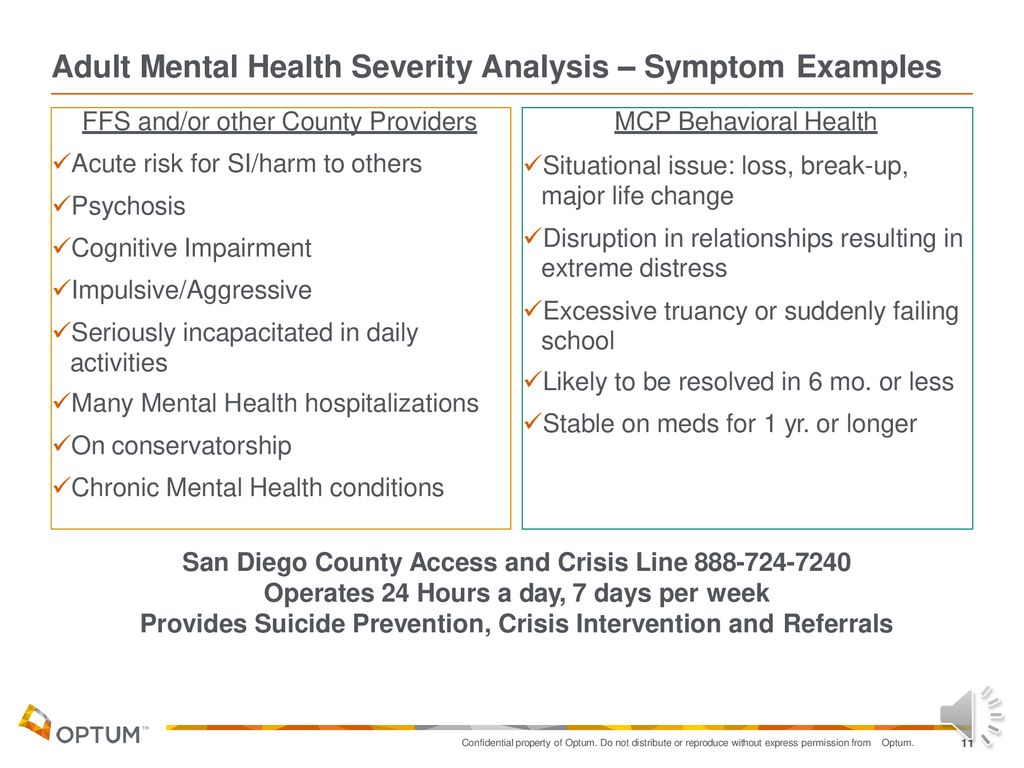 Fee For Service Outpatient Changes For Psychiatric Services Ppt