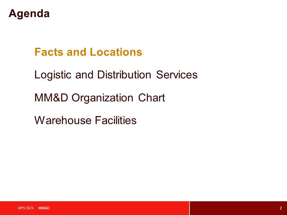 UPS Supply Chain Solutions Czech Republic - ppt video online