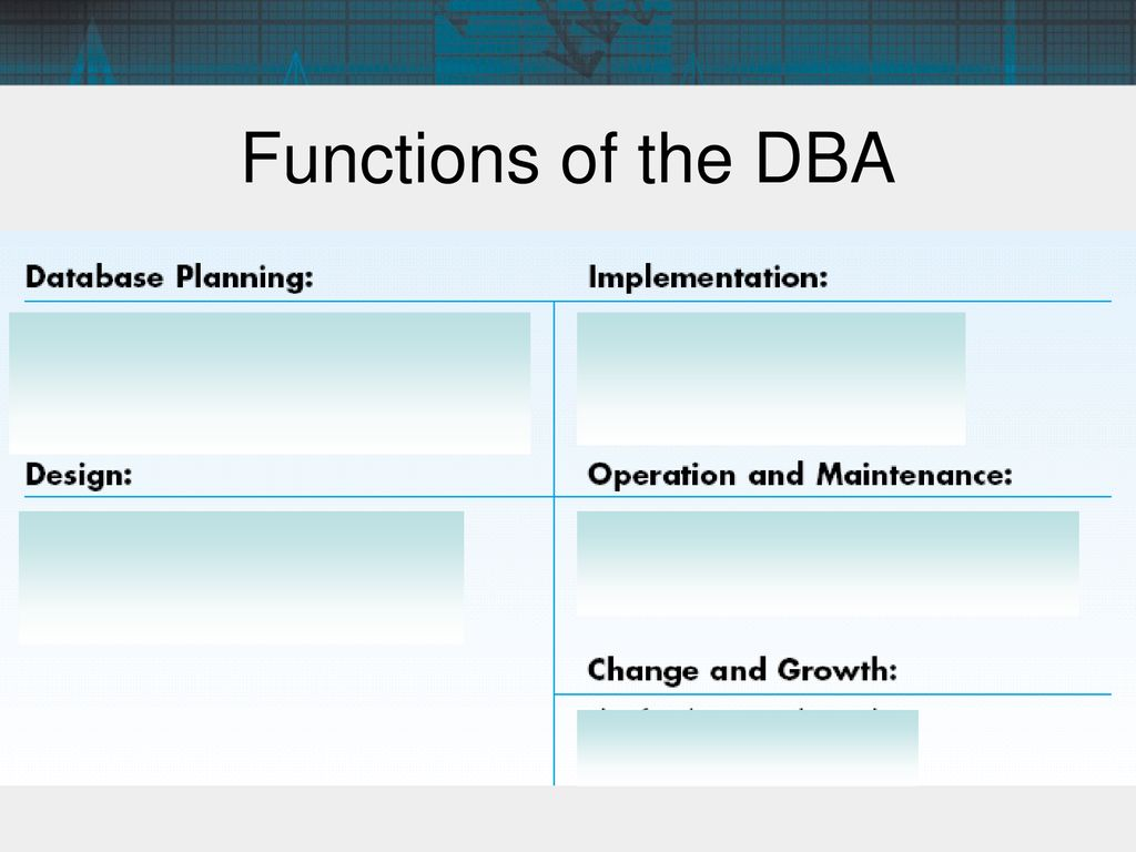 Three Components Of Audit Risk Ppt Download
