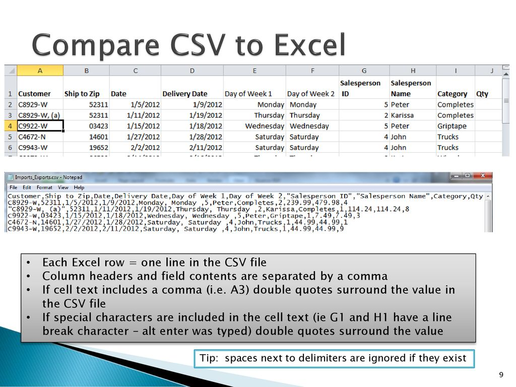Welcome ! Excel 2010 Imports/Exports: Working with CSV and