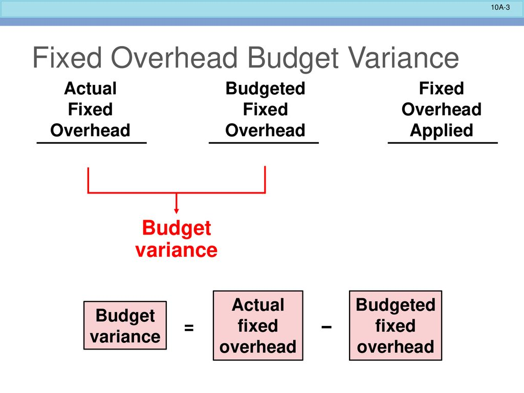 Predetermined Overhead Rates and Overhead Analysis in a Standard