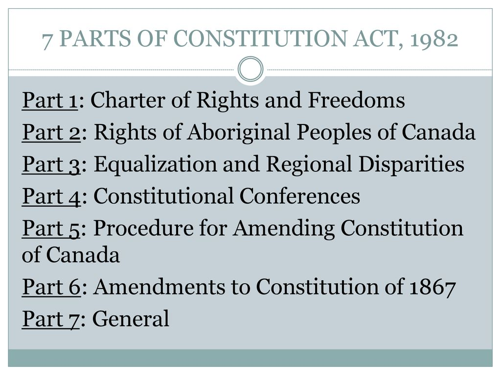 CONSTITUTIONAL DOCUMENTS   ppt download