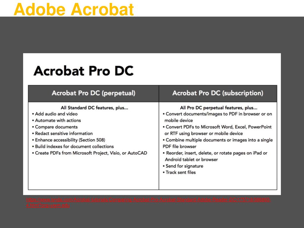 How To Embed Fonts In Pdf Adobe Acrobat Pro