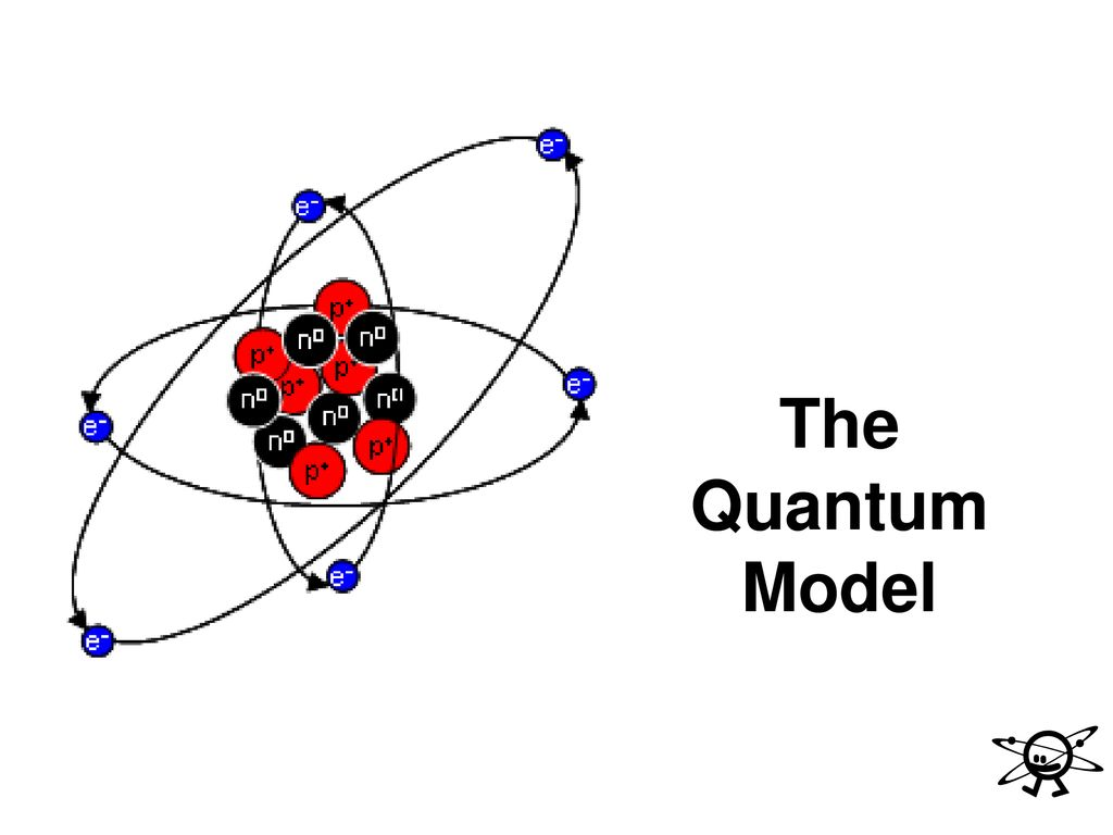 the quantum model. - ppt download  slideplayer