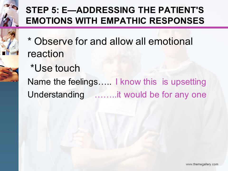 STEP 5: E—ADDRESSING THE PATIENT S EMOTIONS WITH EMPATHIC RESPONSES