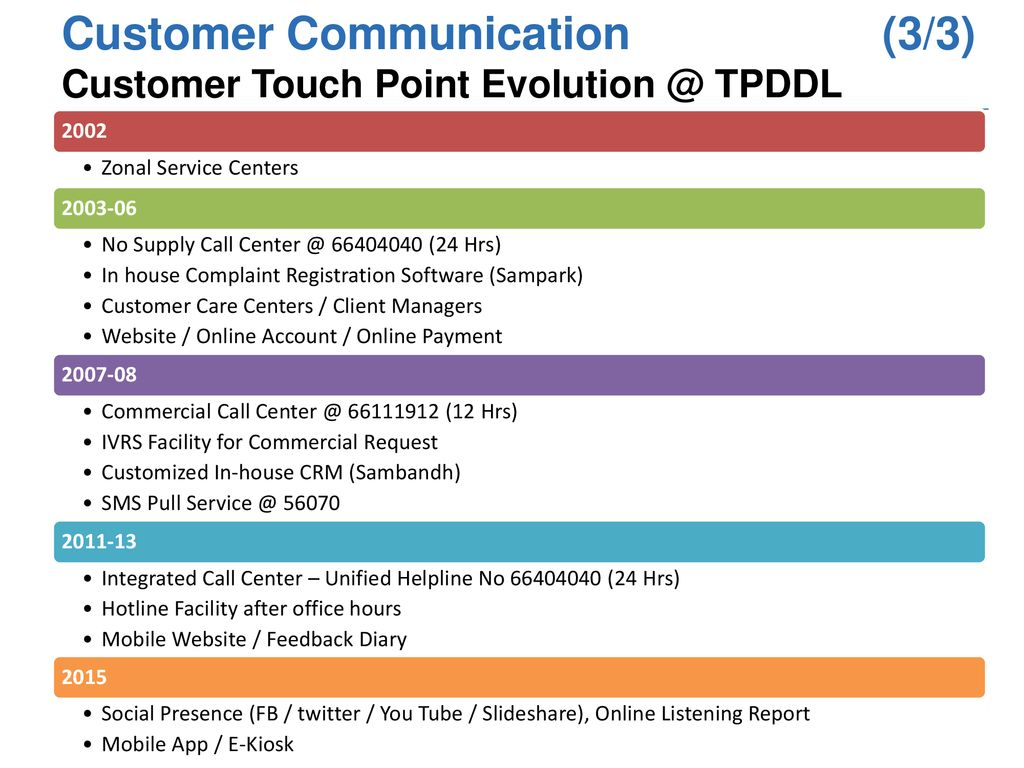 Customer Services Tata Power-DDL - ppt download