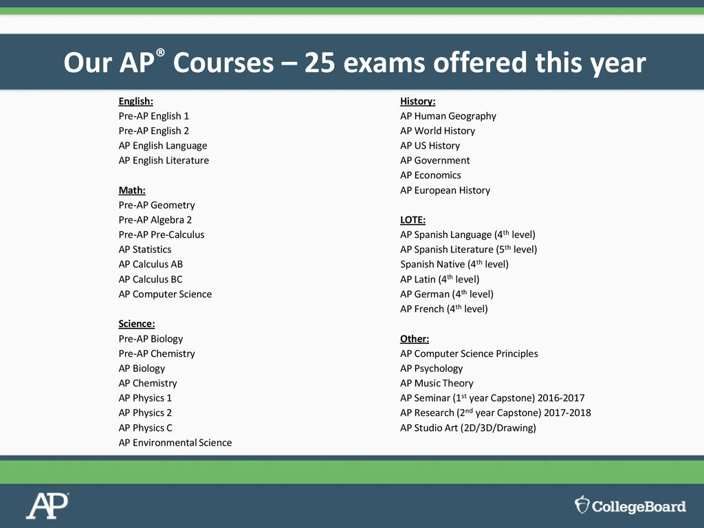 An Introduction to the Advanced Placement Program® - ppt download