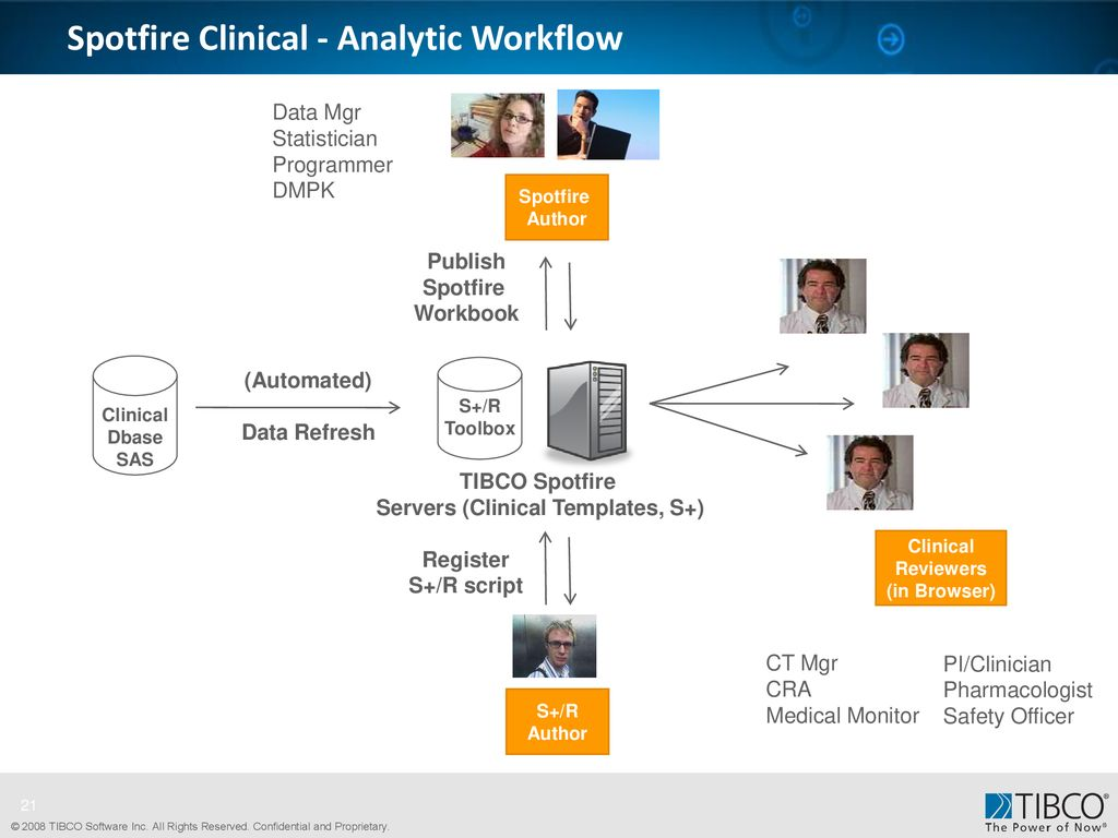 M  O'Connell, PhD Sr  Director, Analytics Spotfire Clinical