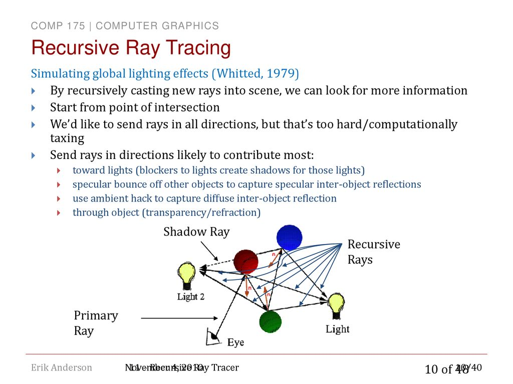 Lecture 11: Recursive Ray Tracer - ppt download