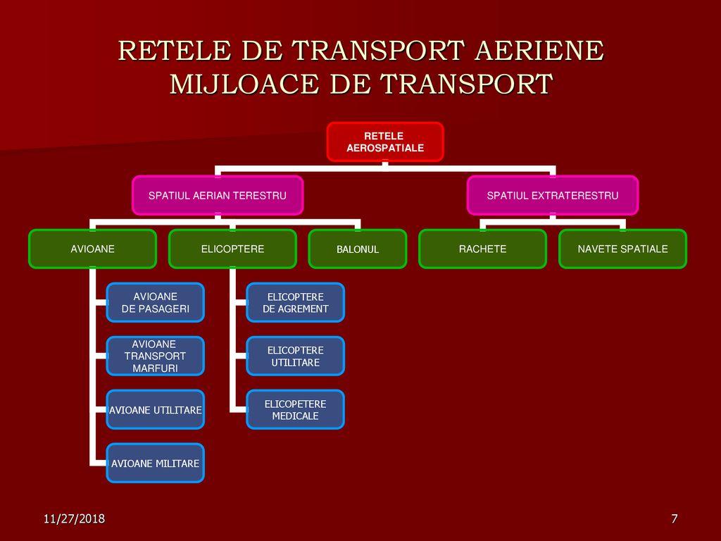 Clasificarea mijloacelor de transport rutier
