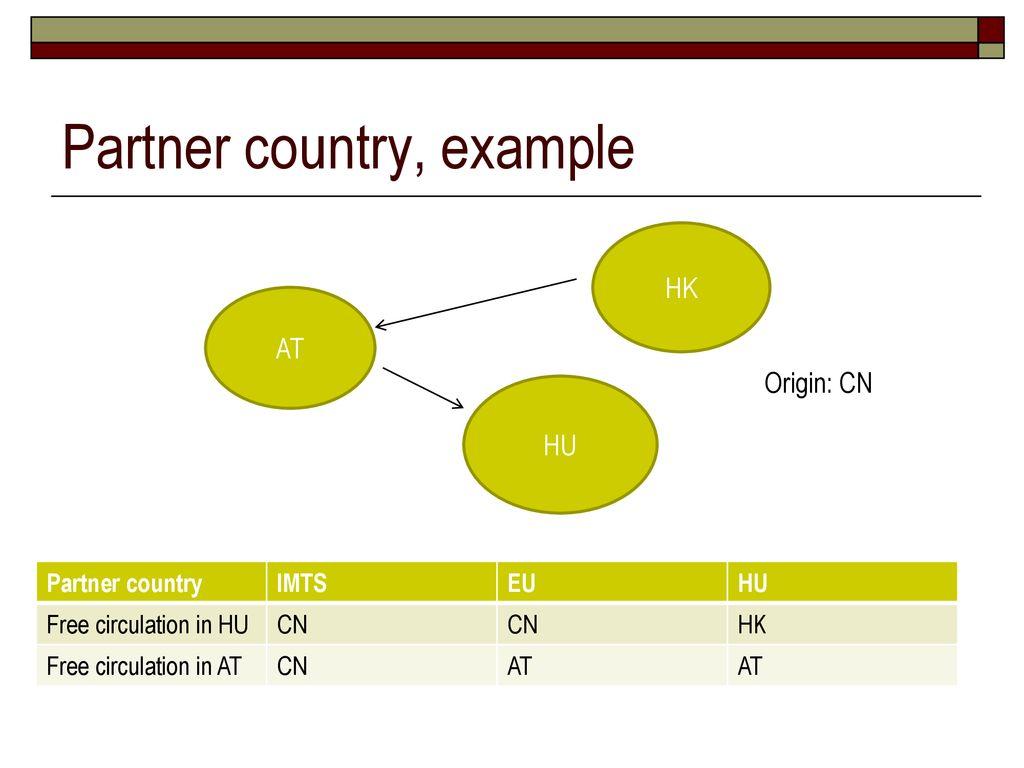 6ec3e5aca0c53e International Trade in Goods Statistics Methodology Akos Gerencser ...