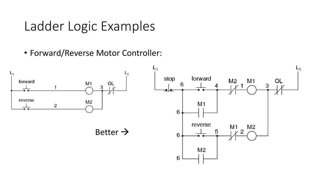 Electronic Control Systems Week 2 Ppt Download