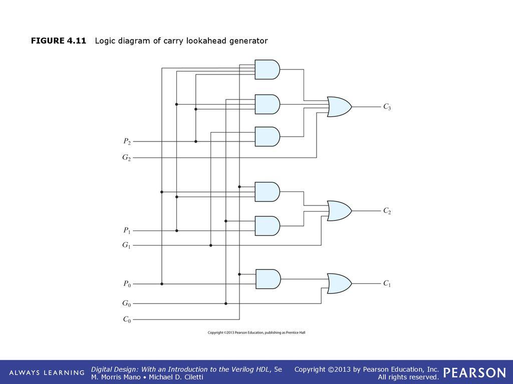 Ip Logic Diagram Wiring Data Ladder Pictures Home