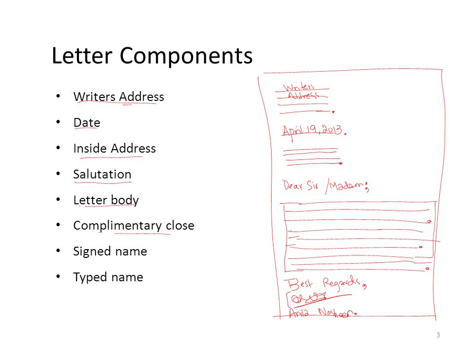 3 letter components writers address date inside address salutation