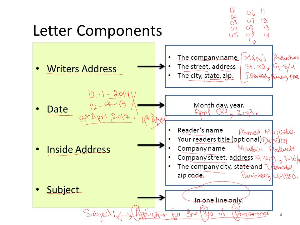 letter components writers address date inside address subject