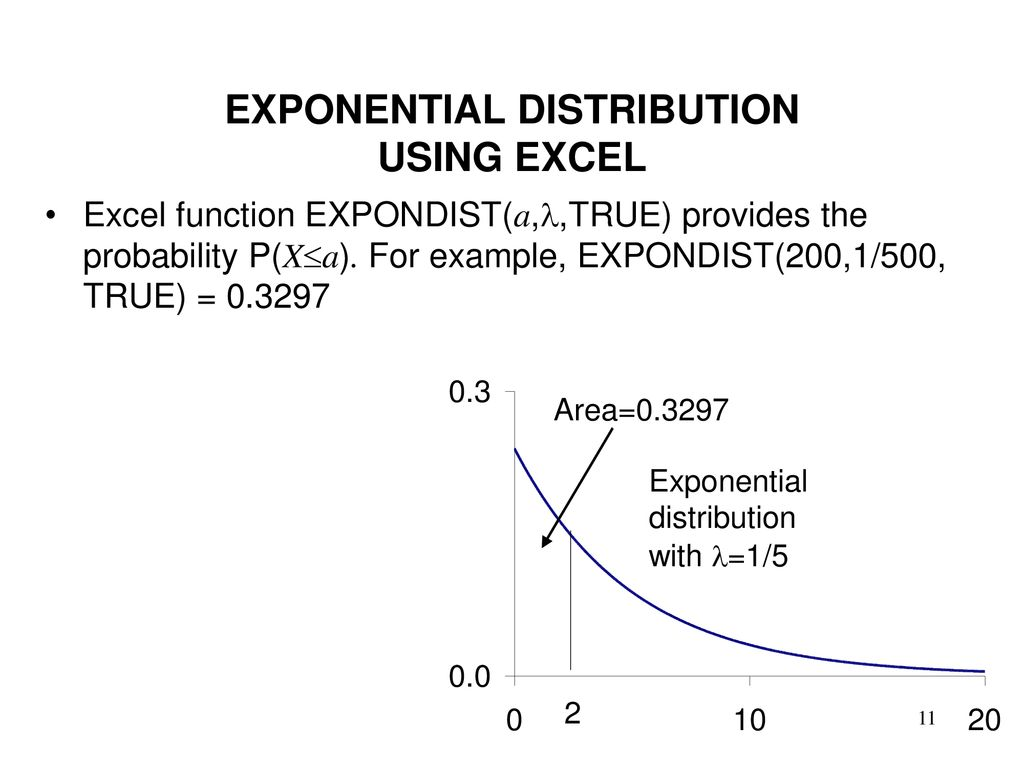 LESSON 12: EXPONENTIAL DISTRIBUTION - ppt download