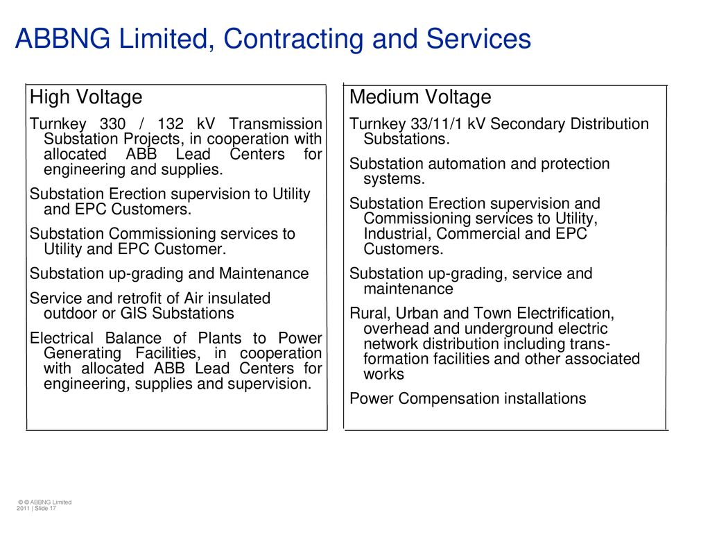 Introducing ABB Group and ABB in Nigeria - ppt download
