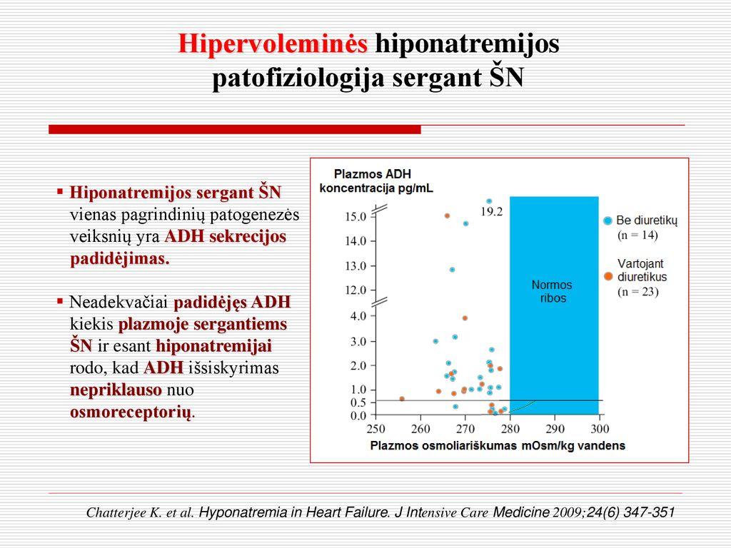 vaistų pastilė nuo hipertenzijos