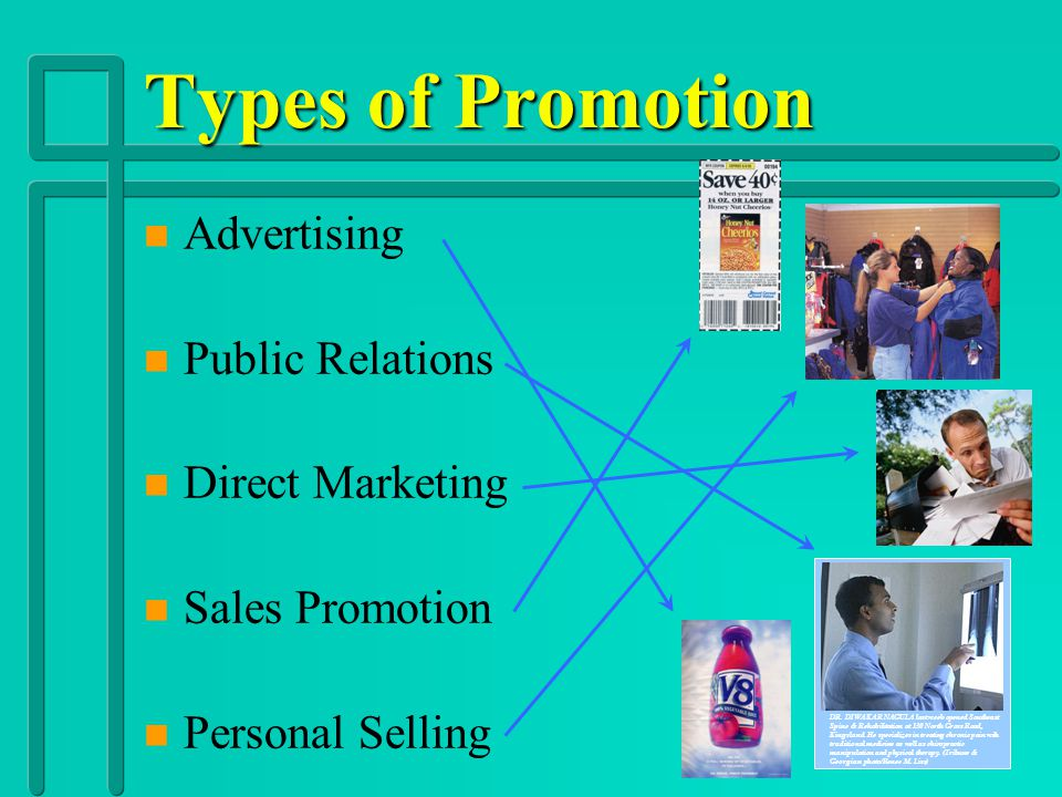 Types of Promotion Advertising Public Relations Direct Marketing