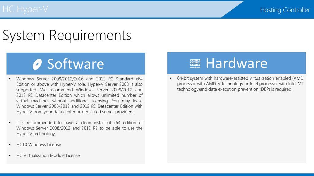 HC Hyper-V Module GUI Portal VPS Templates Web Console - ppt download