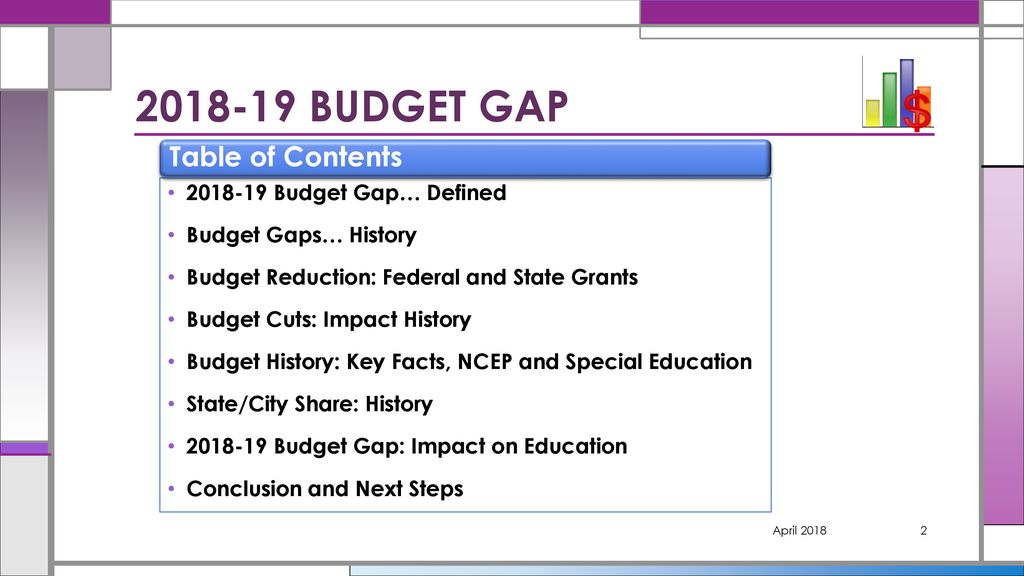 Bostons Special Education Budget Cuts >> Budget Gap Impact On Education Bridgeport School District Ppt Download