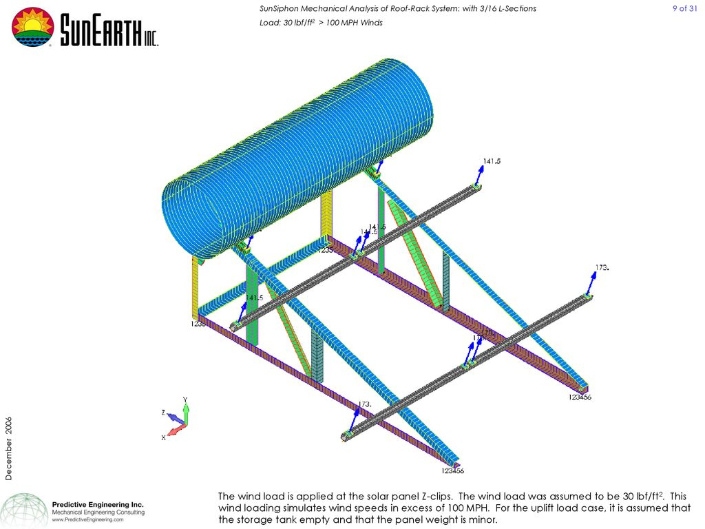 Stress Analysis on SunSiphon Rack Design - ppt download
