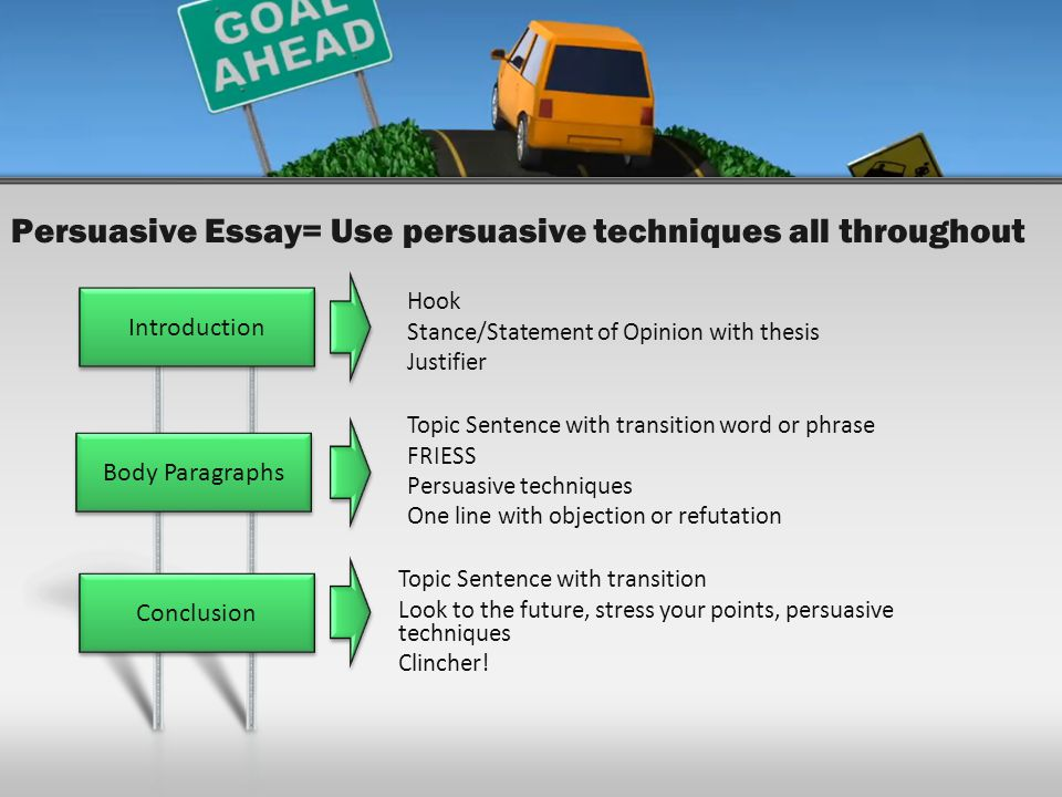 Persuasive Essay= Use persuasive techniques all throughout