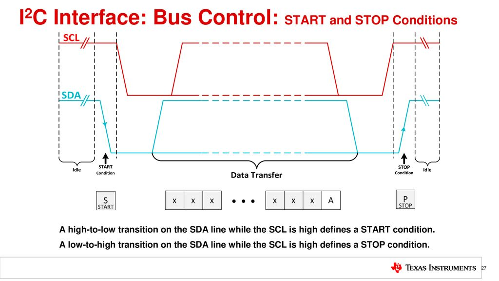 I2C Interface Technical Deep Dive - ppt download