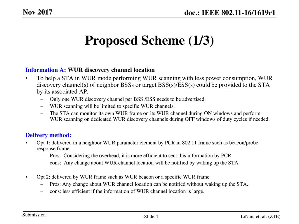 Discovery Of Information About Proposed >> Consideration On Wur Frame For Fast Scanning Ppt Download
