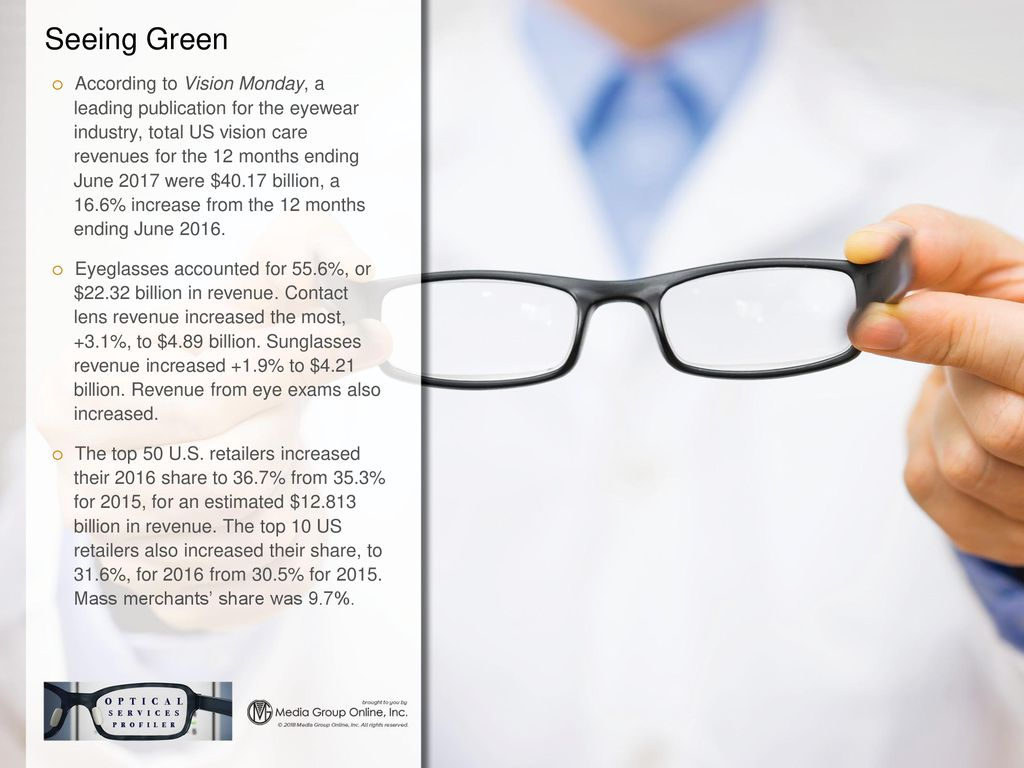 6ab7220a091e Seeing Green According to Vision Monday, a leading publication for the  eyewear industry, total US vision care revenues for the 12 months ending  June.