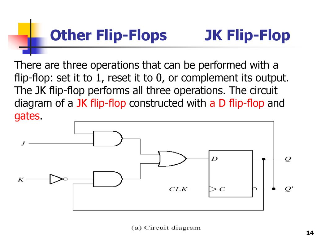 Chapter 5 Synchronous Sequential Logic 1 Circuits Ppt Jk Flipflop Circuit Other Flip Flops Flop