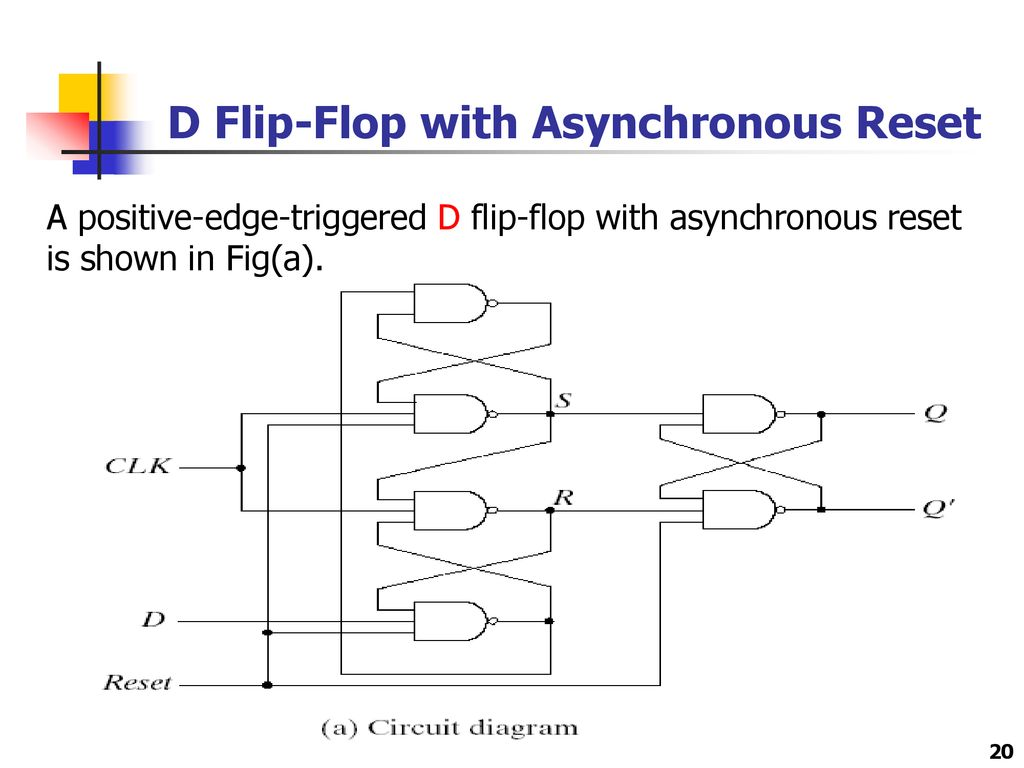 Chapter 5 Synchronous Sequential Logic 1 Circuits Ppt Circuit Diagram Of D Flip Flop 20