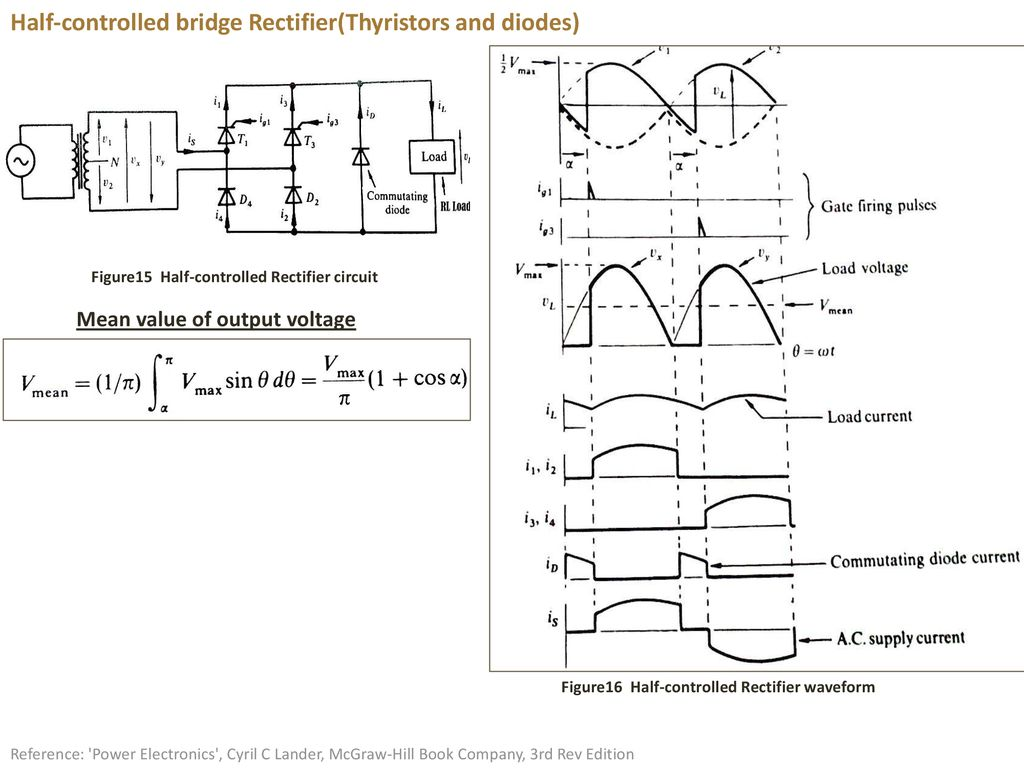 Rectifiers Ppt Download Waveform From Diode Rectifier Circuit It Can Be Seen The Half Controlled Bridge Rectifierthyristors And Diodes