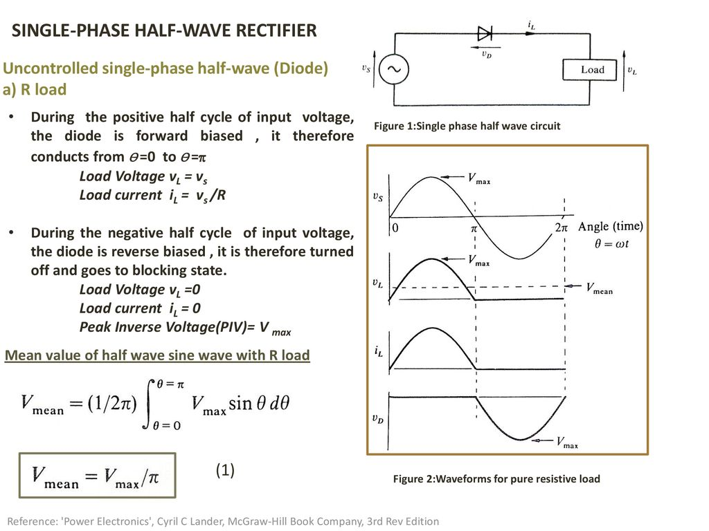 Rectifiers Ppt Download Waveform From Diode Rectifier Circuit It Can Be Seen The Single Phase Half Wave
