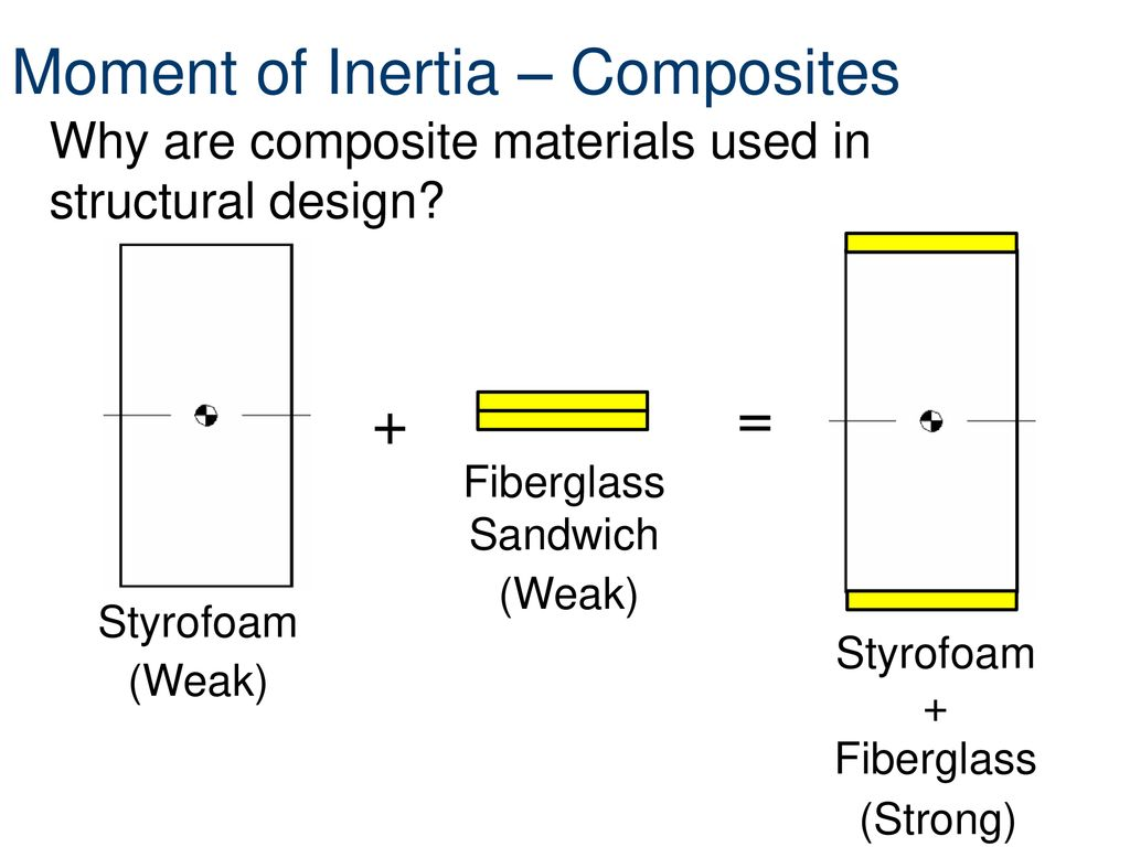 Material Properties and Forces - ppt download