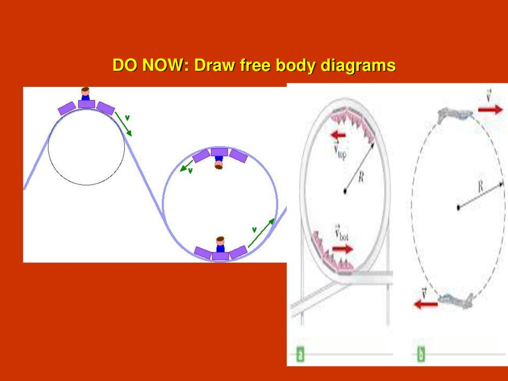 Do Now Draw Free Body Diagrams Ppt Download Drawing Freebody 1